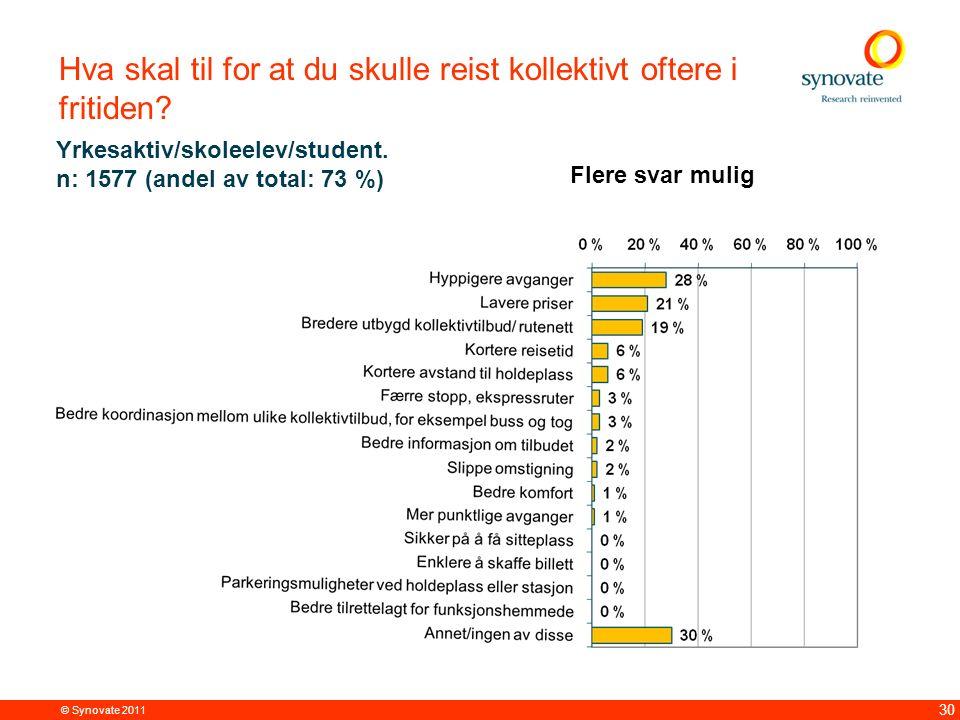 © Synovate 2011 30 Hva skal til for at du skulle reist kollektivt oftere i fritiden? Yrkesaktiv/skoleelev/student. n: 1577 (andel av total: 73 %) Fler