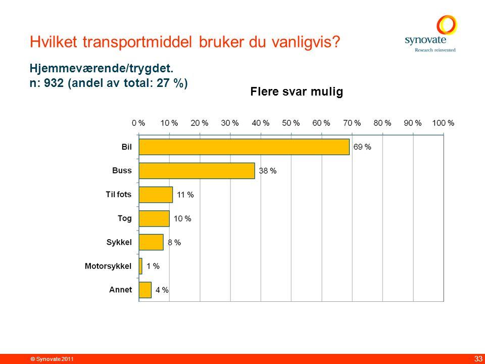 © Synovate 2011 33 Hvilket transportmiddel bruker du vanligvis? Hjemmeværende/trygdet. n: 932 (andel av total: 27 %) Flere svar mulig