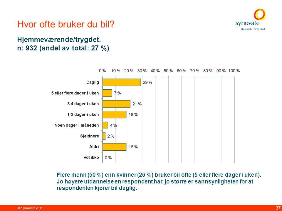 © Synovate 2011 37 Hvor ofte bruker du bil? Hjemmeværende/trygdet. n: 932 (andel av total: 27 %) Flere menn (50 %) enn kvinner (26 %) bruker bil ofte