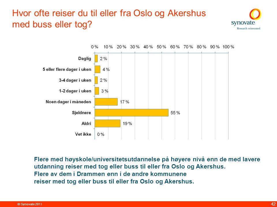 © Synovate 2011 42 Hvor ofte reiser du til eller fra Oslo og Akershus med buss eller tog? Flere med høyskole/universitetsutdannelse på høyere nivå enn