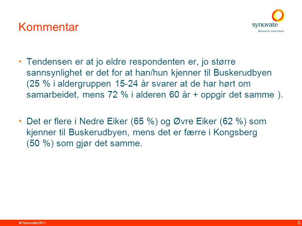 © Synovate 2011 5 Kommentar Tendensen er at jo eldre respondenten er, jo større sannsynlighet er det for at han/hun kjenner til Buskerudbyen (25 % i a
