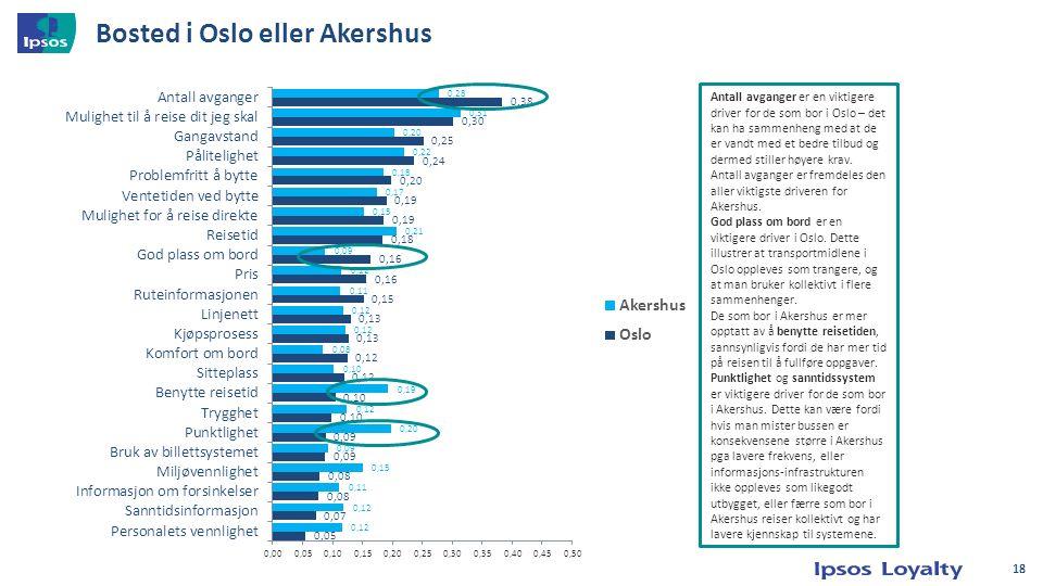 Bosted i Oslo eller Akershus 18 Antall avganger er en viktigere driver for de som bor i Oslo – det kan ha sammenheng med at de er vandt med et bedre tilbud og dermed stiller høyere krav.