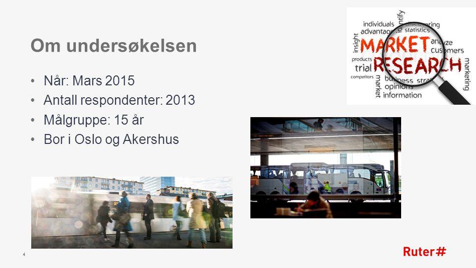 Om undersøkelsen 4 Når: Mars 2015 Antall respondenter: 2013 Målgruppe: 15 år Bor i Oslo og Akershus