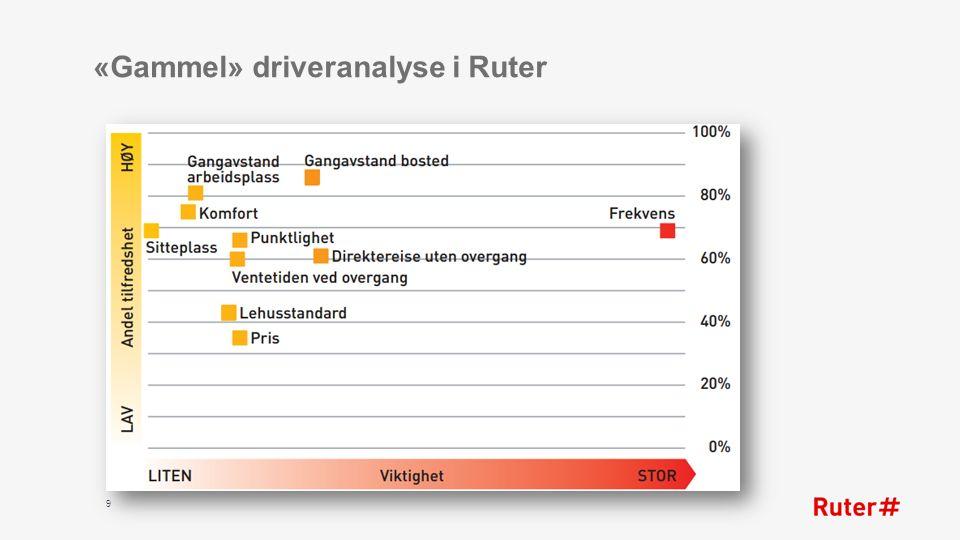 «Gammel» driveranalyse i Ruter 9