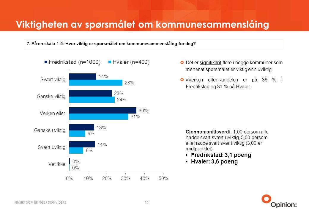 INNSIKT SOM BRINGER DEG VIDERE Viktigheten av spørsmålet om kommunesammenslåing 19 7.