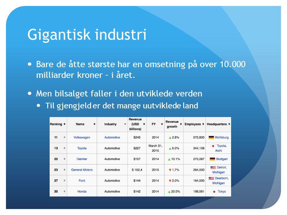 Gigantisk industri Bare de åtte største har en omsetning på over 10.000 milliarder kroner – i året.