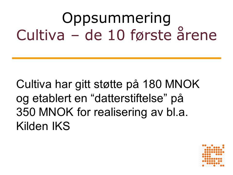 Oppsummering Cultiva – de 10 første årene Cultiva har gitt støtte på 180 MNOK og etablert en datterstiftelse på 350 MNOK for realisering av bl.a.
