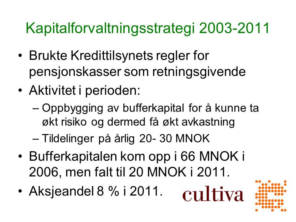 Kapitalforvaltningsstrategi 2003-2011 Brukte Kredittilsynets regler for pensjonskasser som retningsgivende Aktivitet i perioden: –Oppbygging av bufferkapital for å kunne ta økt risiko og dermed få økt avkastning –Tildelinger på årlig 20- 30 MNOK Bufferkapitalen kom opp i 66 MNOK i 2006, men falt til 20 MNOK i 2011.
