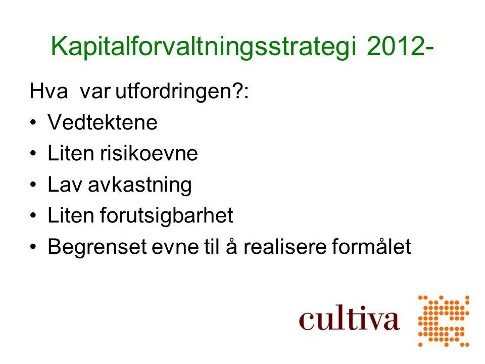 Kapitalforvaltningsstrategi 2012- Hva var utfordringen?: Vedtektene Liten risikoevne Lav avkastning Liten forutsigbarhet Begrenset evne til å realisere formålet
