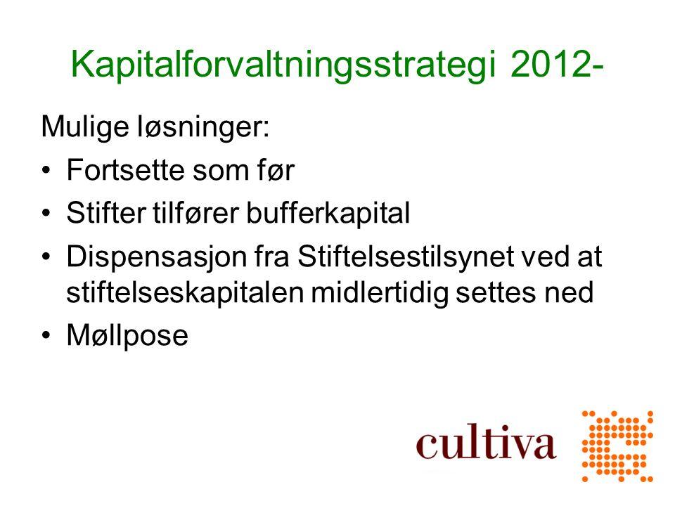 Kapitalforvaltningsstrategi 2012- Mulige løsninger: Fortsette som før Stifter tilfører bufferkapital Dispensasjon fra Stiftelsestilsynet ved at stiftelseskapitalen midlertidig settes ned Møllpose