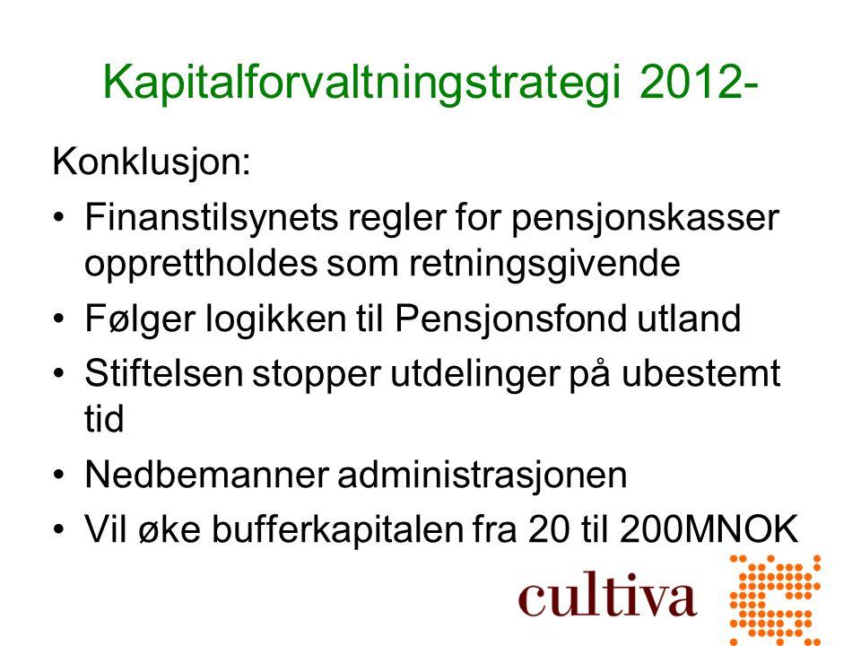 Kapitalforvaltningstrategi 2012- Konklusjon: Finanstilsynets regler for pensjonskasser opprettholdes som retningsgivende Følger logikken til Pensjonsfond utland Stiftelsen stopper utdelinger på ubestemt tid Nedbemanner administrasjonen Vil øke bufferkapitalen fra 20 til 200MNOK