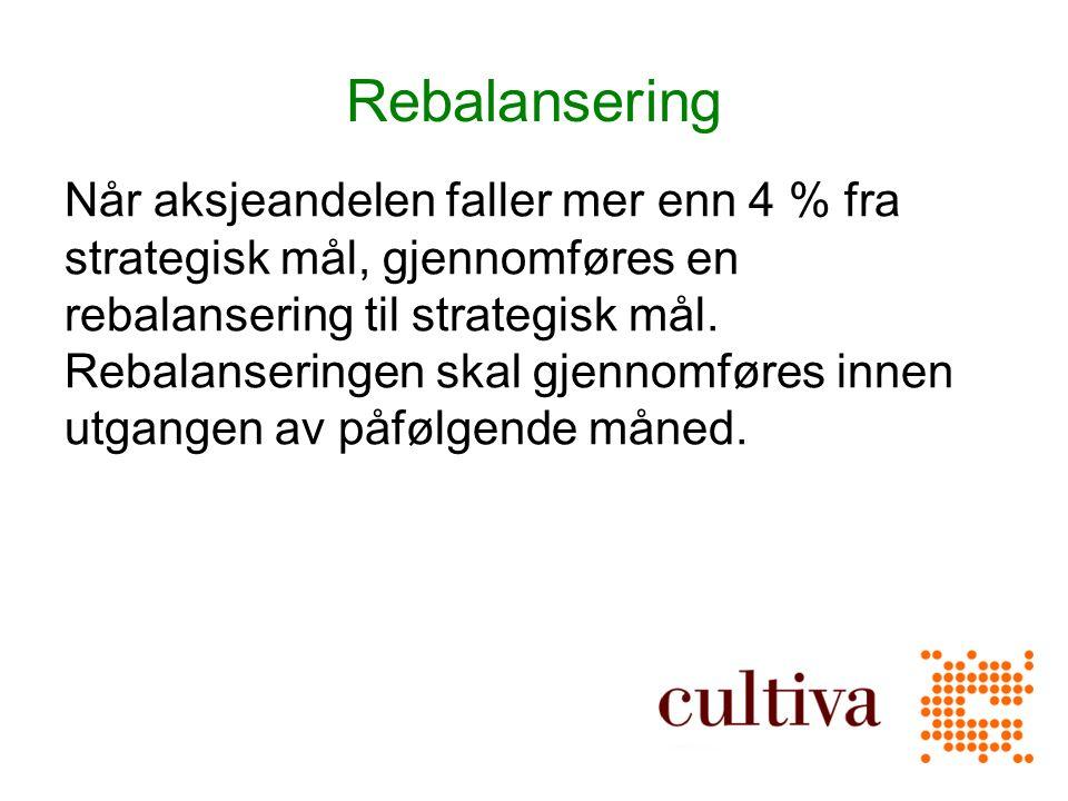 Rebalansering Når aksjeandelen faller mer enn 4 % fra strategisk mål, gjennomføres en rebalansering til strategisk mål.
