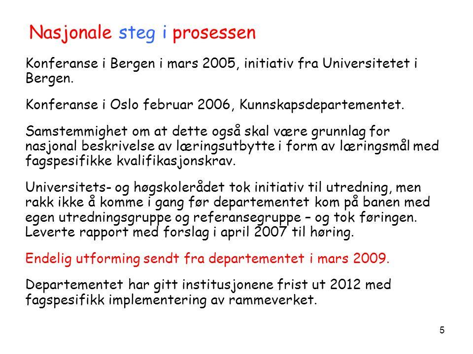 5 Nasjonale steg i prosessen Konferanse i Bergen i mars 2005, initiativ fra Universitetet i Bergen.