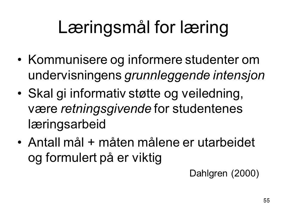 55 Læringsmål for læring Kommunisere og informere studenter om undervisningens grunnleggende intensjon Skal gi informativ støtte og veiledning, være retningsgivende for studentenes læringsarbeid Antall mål + måten målene er utarbeidet og formulert på er viktig Dahlgren (2000)
