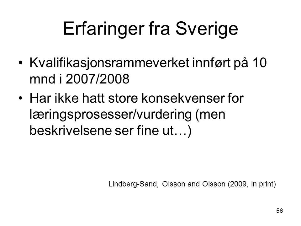 56 Erfaringer fra Sverige Kvalifikasjonsrammeverket innført på 10 mnd i 2007/2008 Har ikke hatt store konsekvenser for læringsprosesser/vurdering (men beskrivelsene ser fine ut…) Lindberg-Sand, Olsson and Olsson (2009, in print)