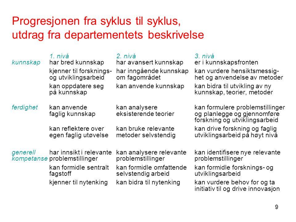 9 Progresjonen fra syklus til syklus, utdrag fra departementets beskrivelse 1.