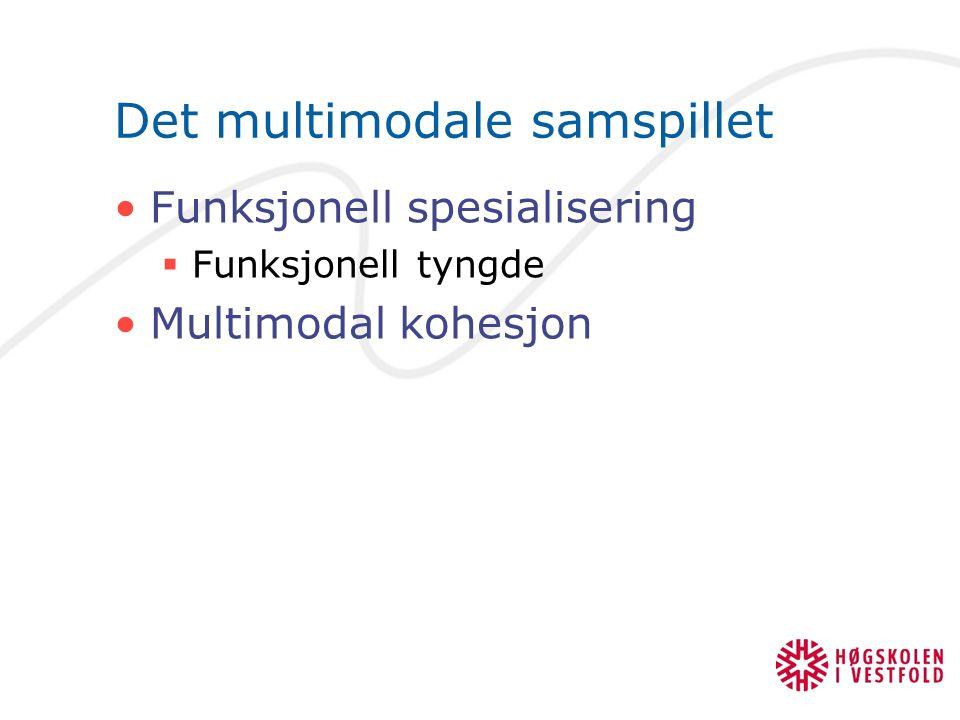 Det multimodale samspillet Funksjonell spesialisering  Funksjonell tyngde Multimodal kohesjon