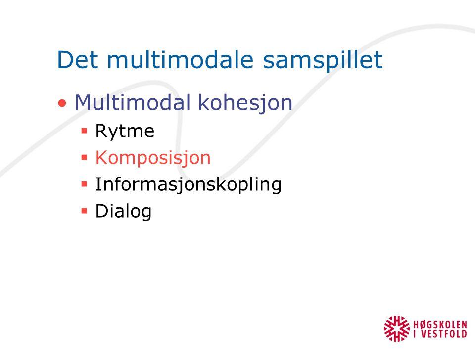 Det multimodale samspillet Multimodal kohesjon  Rytme  Komposisjon  Informasjonskopling  Dialog