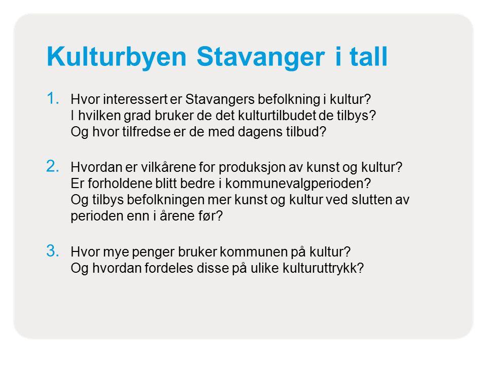 Kulturbyen Stavanger i tall 1. Hvor interessert er Stavangers befolkning i kultur.