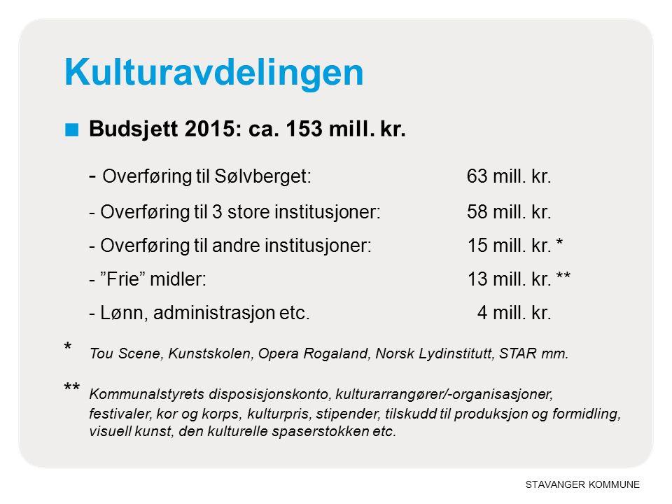 STAVANGER KOMMUNE Kulturavdelingen ■ Budsjett 2015: ca.