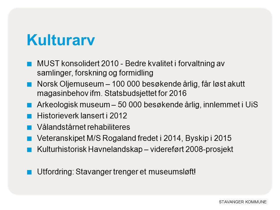 Kulturarv ■ MUST konsolidert 2010 - Bedre kvalitet i forvaltning av samlinger, forskning og formidling ■ Norsk Oljemuseum – 100 000 besøkende årlig, får løst akutt magasinbehov ifm.
