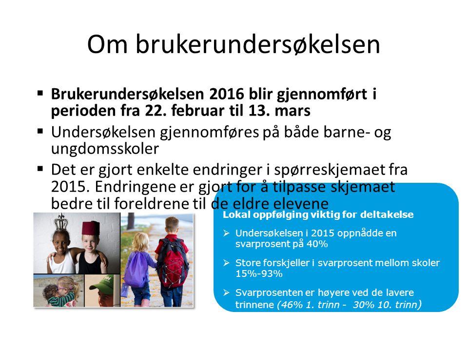 Om brukerundersøkelsen  Brukerundersøkelsen 2016 blir gjennomført i perioden fra 22. februar til 13. mars  Undersøkelsen gjennomføres på både barne-