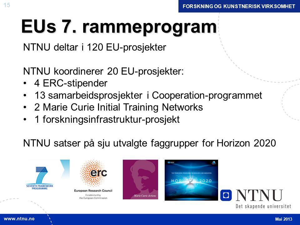15 NTNU deltar i 120 EU-prosjekter NTNU koordinerer 20 EU-prosjekter: 4 ERC-stipender 13 samarbeidsprosjekter i Cooperation-programmet 2 Marie Curie Initial Training Networks 1 forskningsinfrastruktur-prosjekt NTNU satser på sju utvalgte faggrupper for Horizon 2020 EUs 7.
