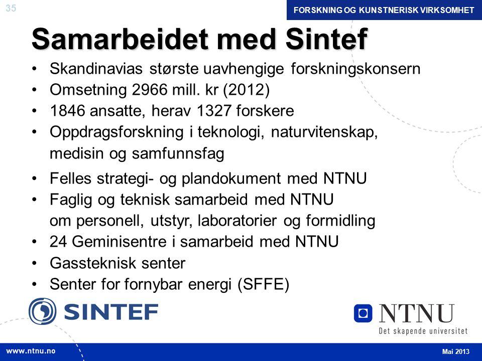 35 Samarbeidet med Sintef Skandinavias største uavhengige forskningskonsern Omsetning 2966 mill.