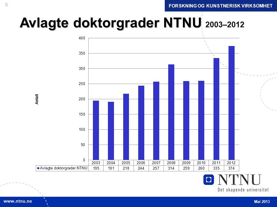 9 Avlagte doktorgrader NTNU Avlagte doktorgrader NTNU 2003–2012 FORSKNING OG KUNSTNERISK VIRKSOMHET Mai 2013