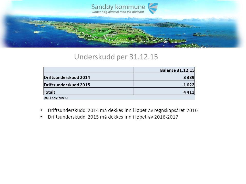 Underskudd per 31.12.15 Driftsunderskudd 2014 må dekkes inn i løpet av regnskapsåret 2016 Driftsunderskudd 2015 må dekkes inn i løpet av 2016-2017 Balanse 31.12.15 Driftsunderskudd 2014 3 389 Driftsunderskudd 2015 1 022 Totalt 4 411 (tall i hele tusen)