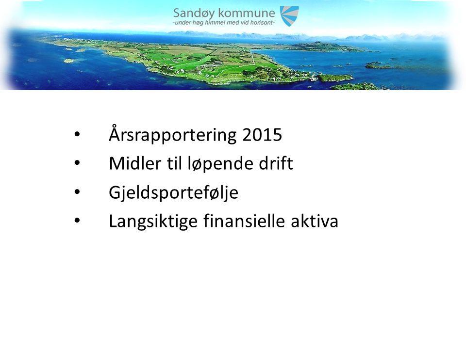 Årsrapportering 2015 Midler til løpende drift Gjeldsportefølje Langsiktige finansielle aktiva