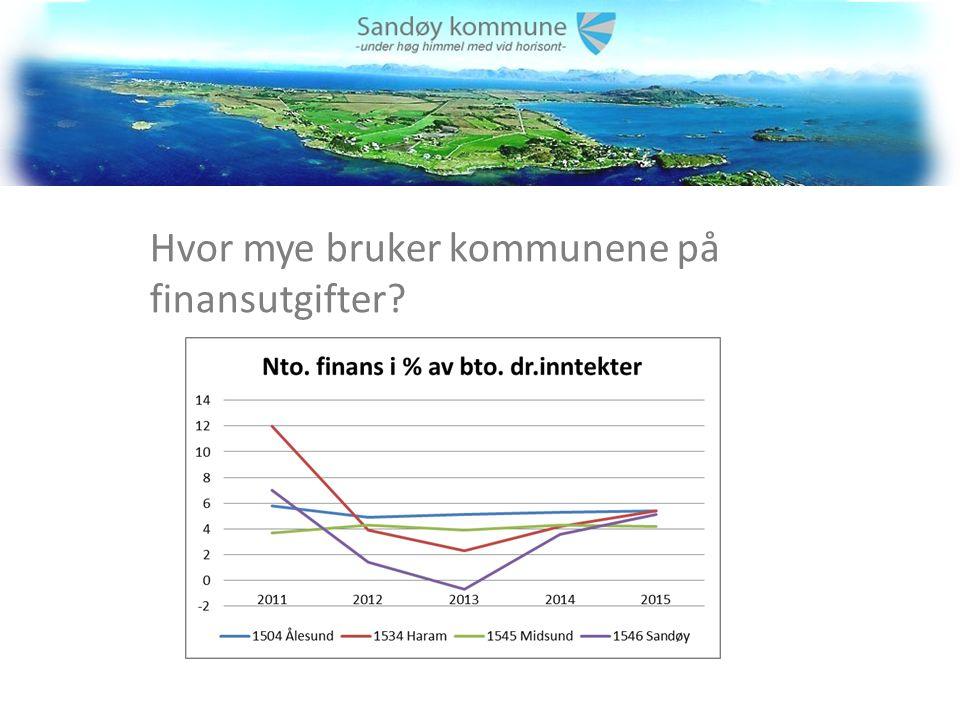 Hvor mye bruker kommunene på finansutgifter?