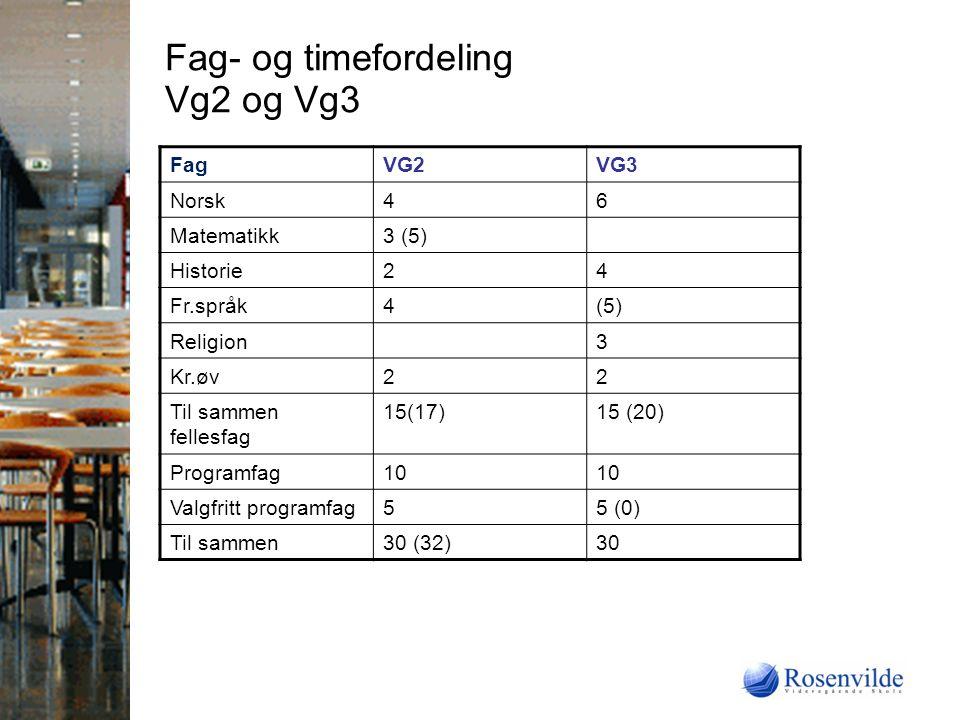 Fag- og timefordeling Vg2 og Vg3 FagVG2VG3 Norsk46 Matematikk3 (5) Historie24 Fr.språk4(5) Religion3 Kr.øv22 Til sammen fellesfag 15(17)15 (20) Programfag10 Valgfritt programfag55 (0) Til sammen30 (32)30