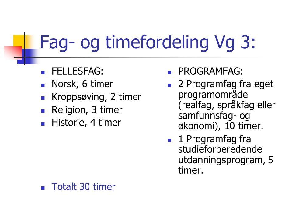 Fag- og timefordeling Vg2: FELLESFAG: Norsk, 4 timer Kroppsøving, 2 timer Fremmedspråk nivå 1 eller 2, 4 timer Historie, 2 timer Matematikk T/P, 3 timer* Totalt 30 timer PROGRAMFAG: 2 Programfag fra eget programområde (realfag, språkfag eller samfunnsfag- og økonomi), 10 timer.