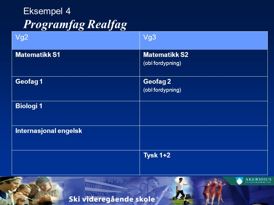 Eksempel 4 Programfag Realfag Vg2Vg3 Matematikk S1Matematikk S2 (obl fordypning) Geofag 1Geofag 2 (obl fordypning) Biologi 1 Internasjonal engelsk Tysk 1+2