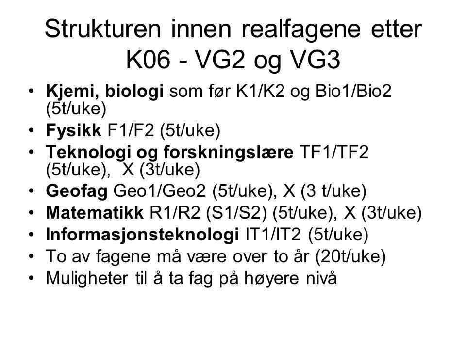 Strukturen innen realfagene etter K06 - VG2 og VG3 Kjemi, biologi som før K1/K2 og Bio1/Bio2 (5t/uke) Fysikk F1/F2 (5t/uke) Teknologi og forskningslær