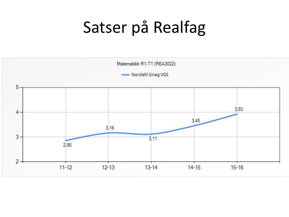 Satser på Realfag