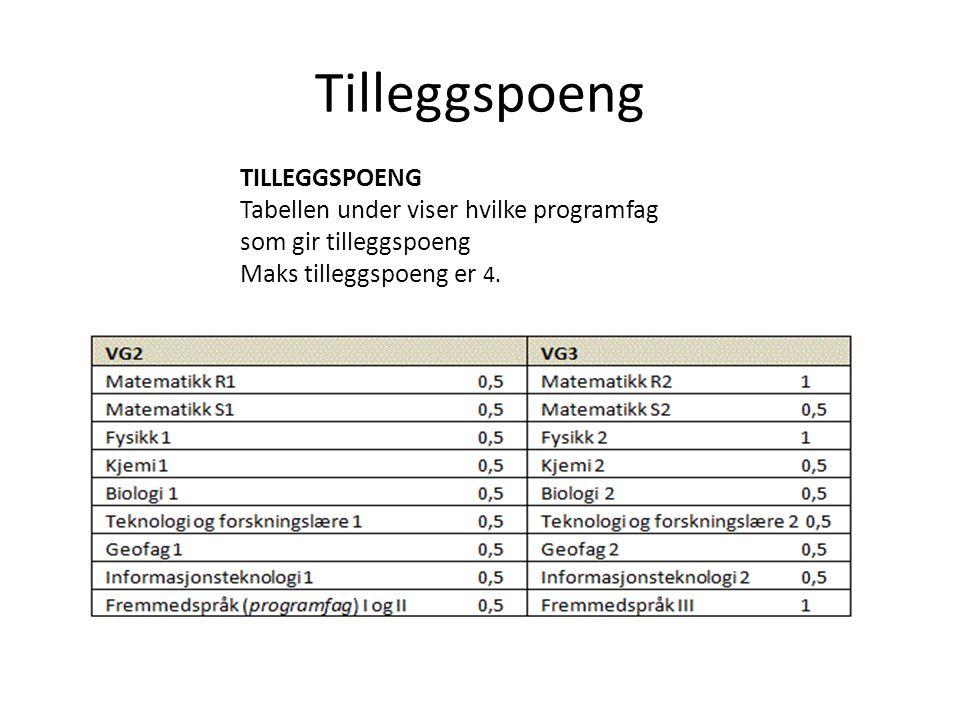 Tilleggspoeng TILLEGGSPOENG Tabellen under viser hvilke programfag som gir tilleggspoeng Maks tilleggspoeng er 4.