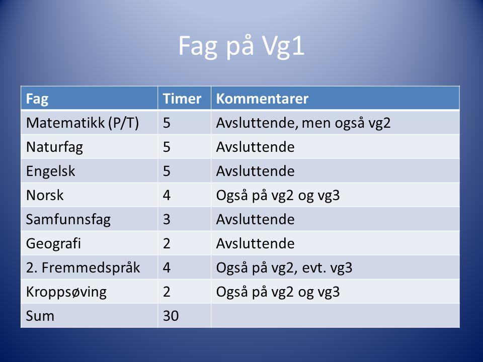 Fag på Vg1 FagTimerKommentarer Matematikk (P/T)5Avsluttende, men også vg2 Naturfag5Avsluttende Engelsk5Avsluttende Norsk4Også på vg2 og vg3 Samfunnsfag3Avsluttende Geografi2Avsluttende 2.