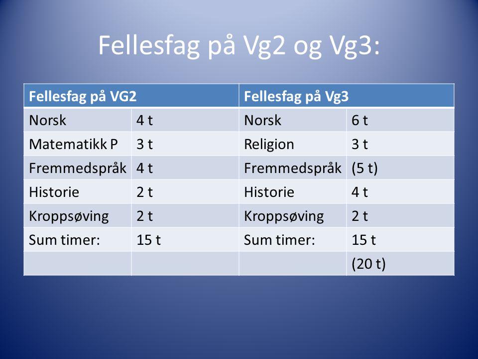 Fellesfag på Vg2 og Vg3: Fellesfag på VG2Fellesfag på Vg3 Norsk4 tNorsk6 t Matematikk P3 tReligion3 t Fremmedspråk4 tFremmedspråk(5 t) Historie2 tHistorie4 t Kroppsøving2 tKroppsøving2 t Sum timer:15 tSum timer:15 t (20 t)