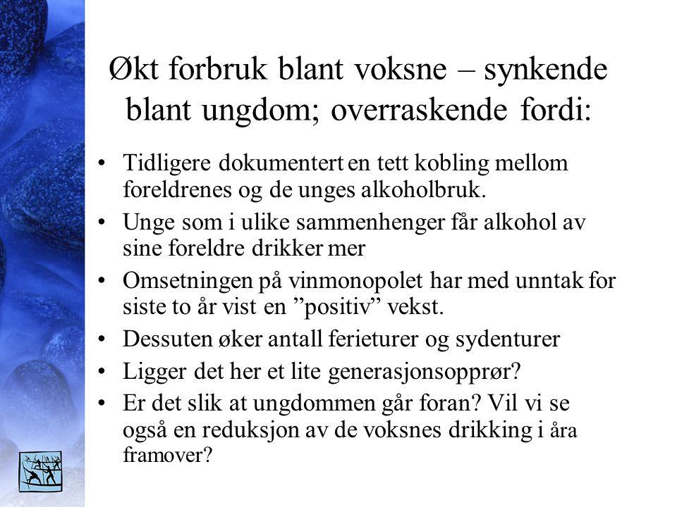 Alkohol blant ungdom 15-16 år – i Norge i forhold til andre land