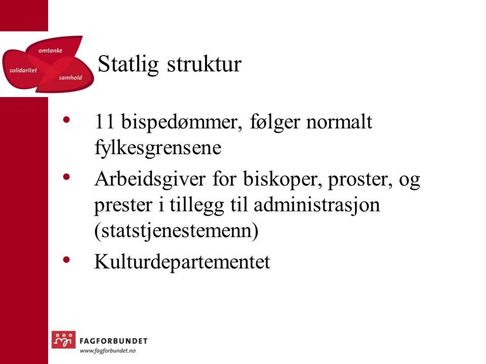 Statlig struktur 11 bispedømmer, følger normalt fylkesgrensene Arbeidsgiver for biskoper, proster, og prester i tillegg til administrasjon (statstjenestemenn) Kulturdepartementet
