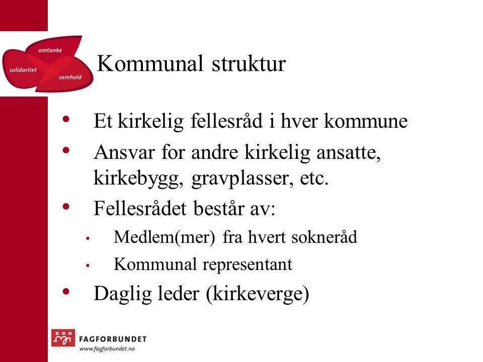 Kommunal struktur Et kirkelig fellesråd i hver kommune Ansvar for andre kirkelig ansatte, kirkebygg, gravplasser, etc.