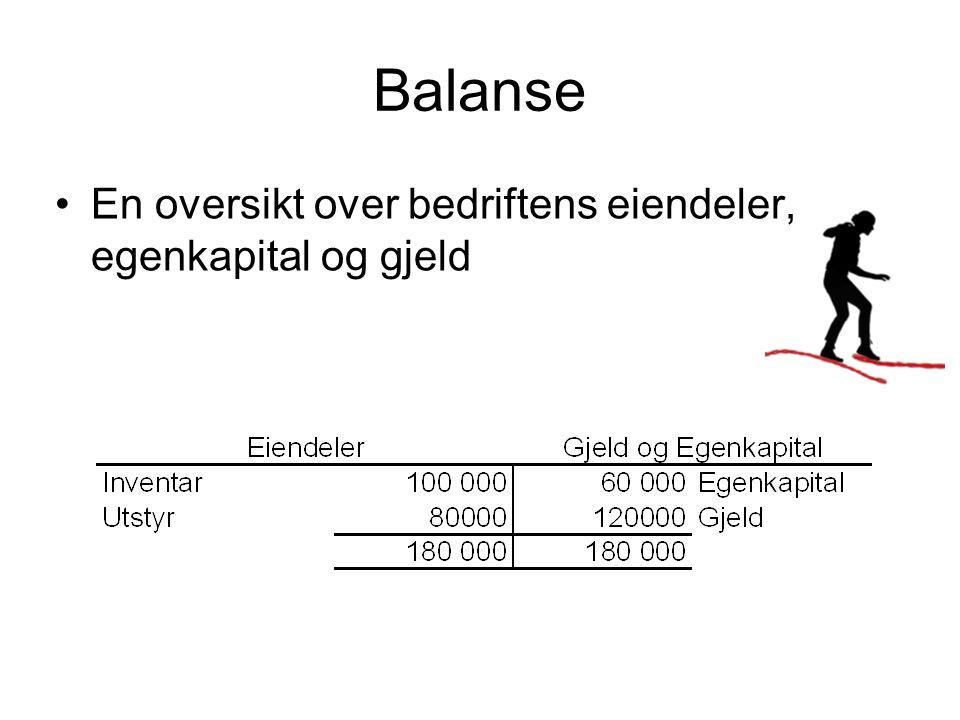 Balanse En oversikt over bedriftens eiendeler, egenkapital og gjeld