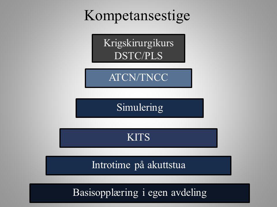 Krigskirurgikurs DSTC/PLS ATCN/TNCC Simulering KITS Introtime på akuttstua Basisopplæring i egen avdeling Kompetansestige