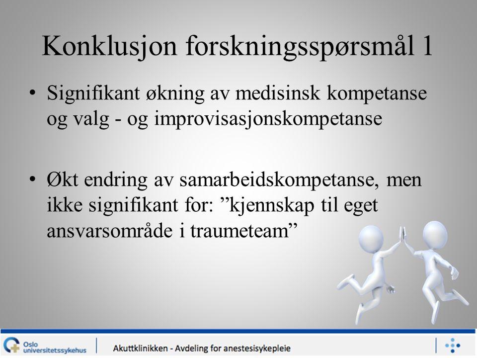 Konklusjon forskningsspørsmål 1 Signifikant økning av medisinsk kompetanse og valg - og improvisasjonskompetanse Økt endring av samarbeidskompetanse,