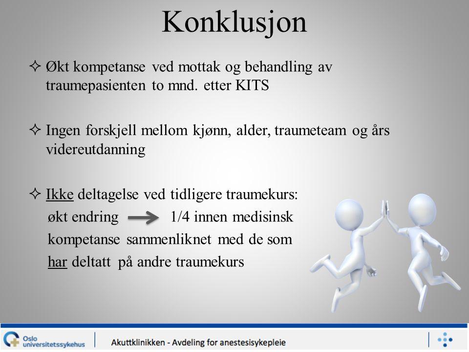 Konklusjon  Økt kompetanse ved mottak og behandling av traumepasienten to mnd. etter KITS  Ingen forskjell mellom kjønn, alder, traumeteam og års vi
