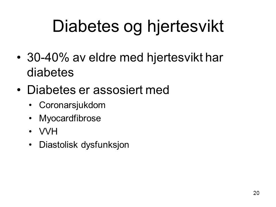 Diabetes og hjertesvikt 30-40% av eldre med hjertesvikt har diabetes Diabetes er assosiert med Coronarsjukdom Myocardfibrose VVH Diastolisk dysfunksjon 20