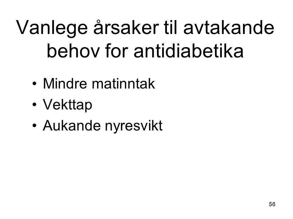 Vanlege årsaker til avtakande behov for antidiabetika Mindre matinntak Vekttap Aukande nyresvikt 56
