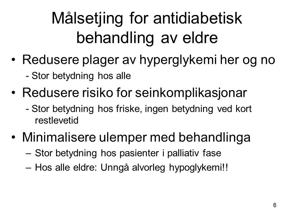 InstitusjonBeboere totalt Beboere med kjent diabetes % med diabetes Sykehjem 1561017,9 Sykehjem 21541912,3 Sykehjem 3601423,3 Sykehjem 43438,8 Prevalens av kjent diabetes hos sjukeheims- pasientar i nokre aldersinstitusjonar i Bergen i 2011: 15,1% 17